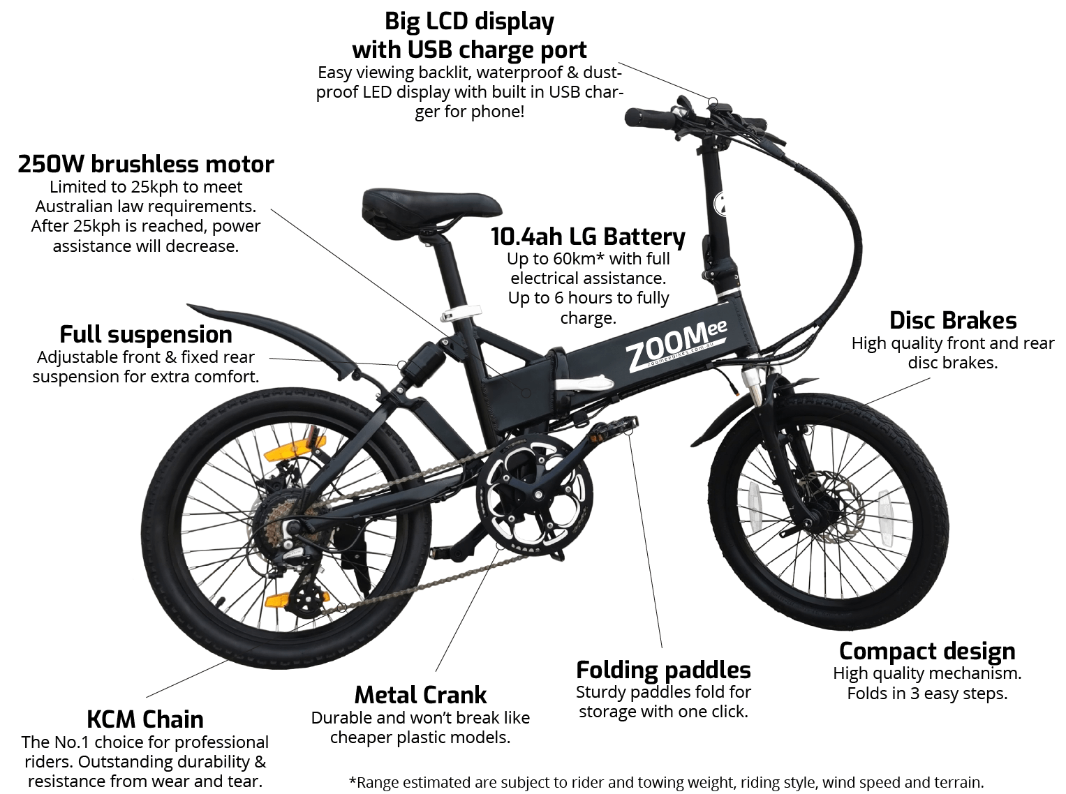 ZooMee electric bike features Burswood Perth